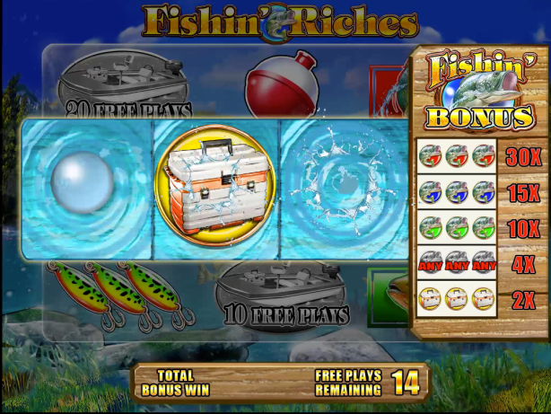 fishingriches